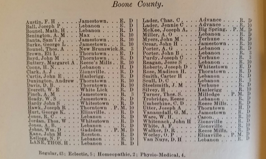 Boone County Doctors as reported via the State Health Department in 1885